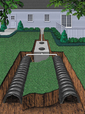 Massachusetts Septic Title V requirements for selling property